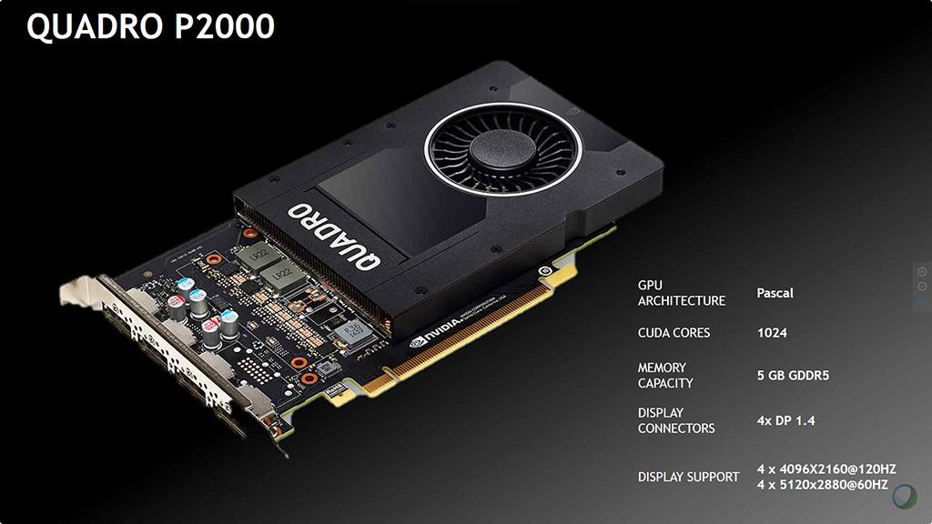 nvidia quadro p2000 5gb graphics driver